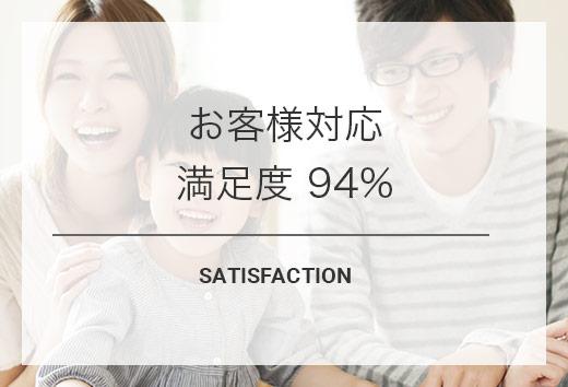 お客様満足度94%